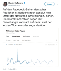 Eine Grafik zeigt, dass deutsche Medien bisher keine Reichweite Einbrüche nach Facebooks Strategie-Schwenk verzeichneten